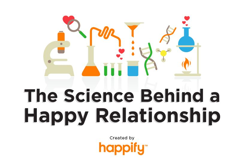 The science behind a happy relationship